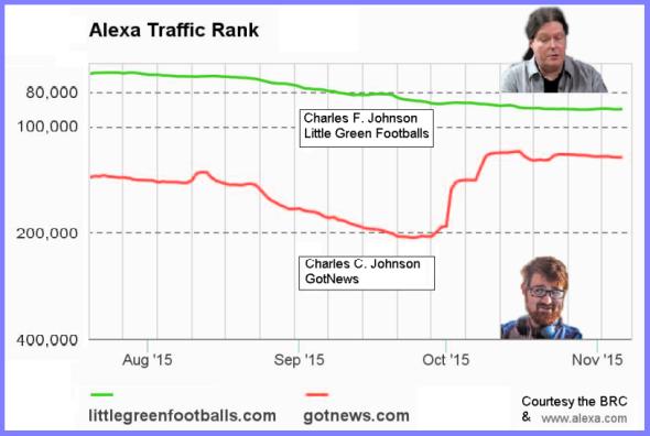 Alexa 151107 Stats 3c